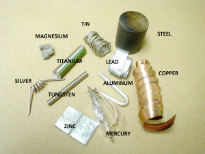 Galvanic metals